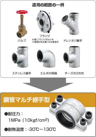 鋼管マルチ継手型